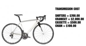 أسعار قطع الدراجة الغالية المتحركة