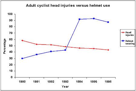 head-helmet-new-zealand