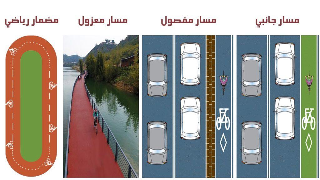 أنواع مسارات الدراجات الهوائية